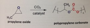 New pathway for polypropylene carbonate production
