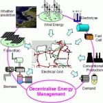 Energieneutraal in een maatschappij betekent het gebruiken van een veelheid van elkaar aanvullende energiebronnen en technologieën.