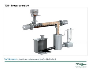 Impression of TCR process