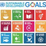 Duurzame ontwikkelingsdoelen van de VN (klik om te vergroten).