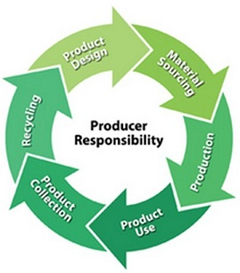sustainable materials policy